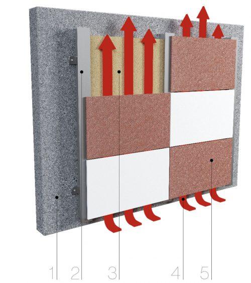 swisspearlvn-ventilated-facade